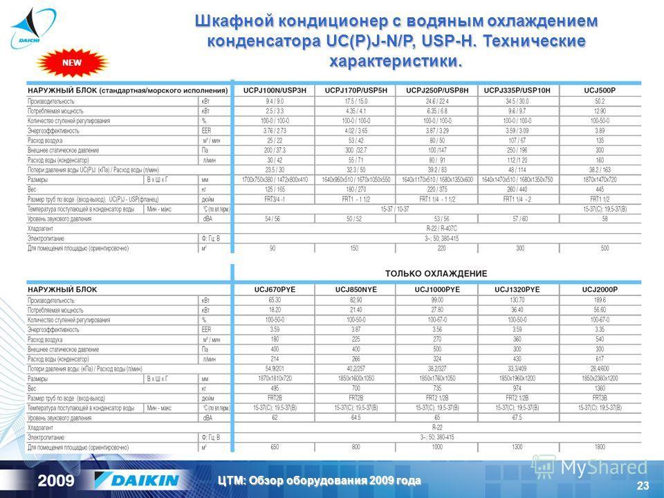 23 ЦТМ: Обзор оборудования 2009 года Шкафной кондиционер с водяным охлаждением конденсатора UC(P)J-N/P, USP-H. Технические характеристики. NEW