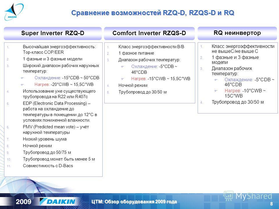 8 ЦТМ: Обзор оборудования 2009 года 1. Высочайшая энергоэффективность: Top-класс COP/EER 2. 1 фазные и 3 фазные модели 3. Широкий диапазон рабочих наружных температур: Охлаждение: -15°CDB ~ 50°CDB Нагрев: -20°CWB ~ 15,5C°WB 4. Использование уже сущес