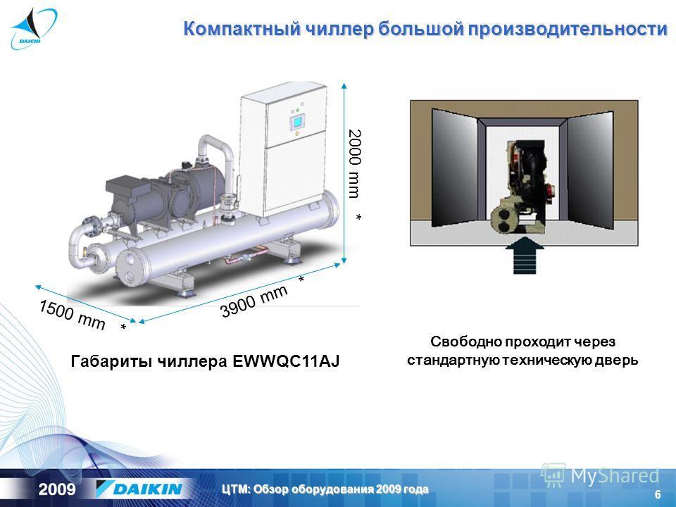 6 ЦТМ: Обзор оборудования 2009 года Свободно проходит через стандартную техническую дверь Габариты чиллера EWWQC11AJ 1500 mm * 3900 mm * 2000 mm * Компактный чиллер большой производительности