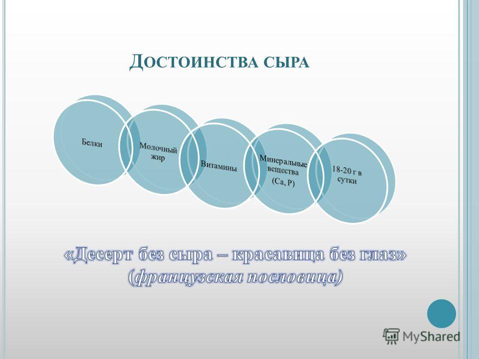 Д ОСТОИНСТВА СЫРА