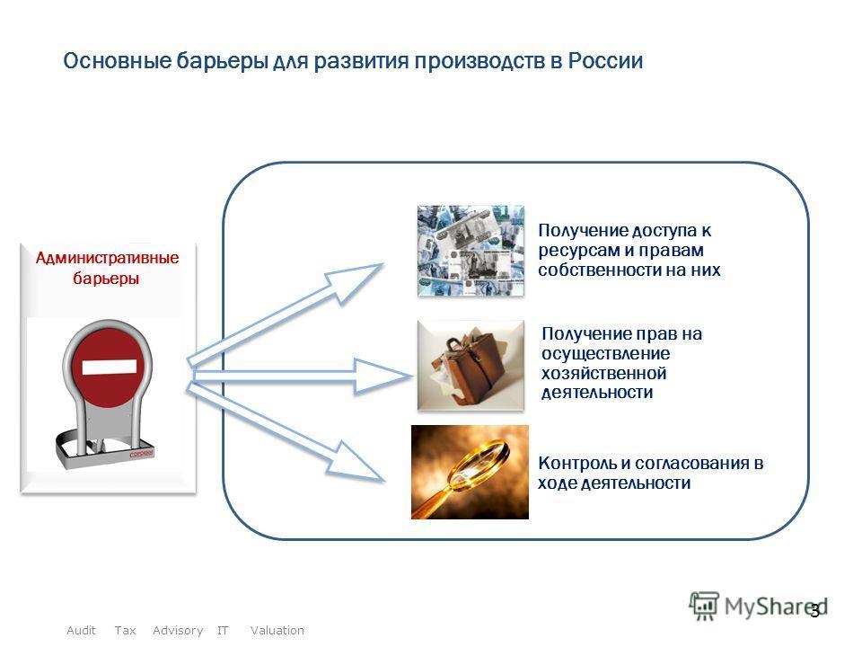 Основные барьеры для развития производств в России Получение доступа к ресурсам и правам собственности на них Получение прав на осуществление хозяйственной деятельности Контроль и согласования в ходе деятельности Административные барьеры 3 Audit Tax