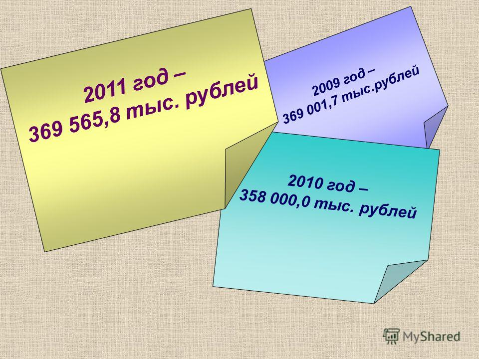 2009 год – 369 001,7 тыс.рублей 2010 год – 358 000,0 тыс. рублей 2011 год – 369 565,8 тыс. рублей