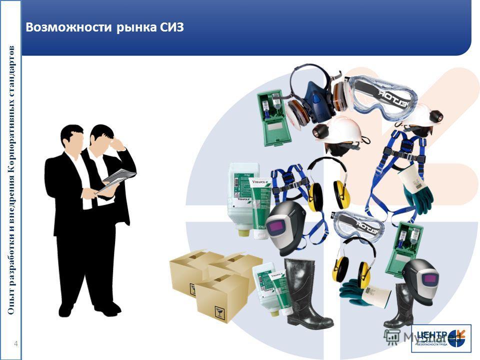 Опыт разработки и внедрения Корпоративных стандартов Возможности рынка СИЗ 4