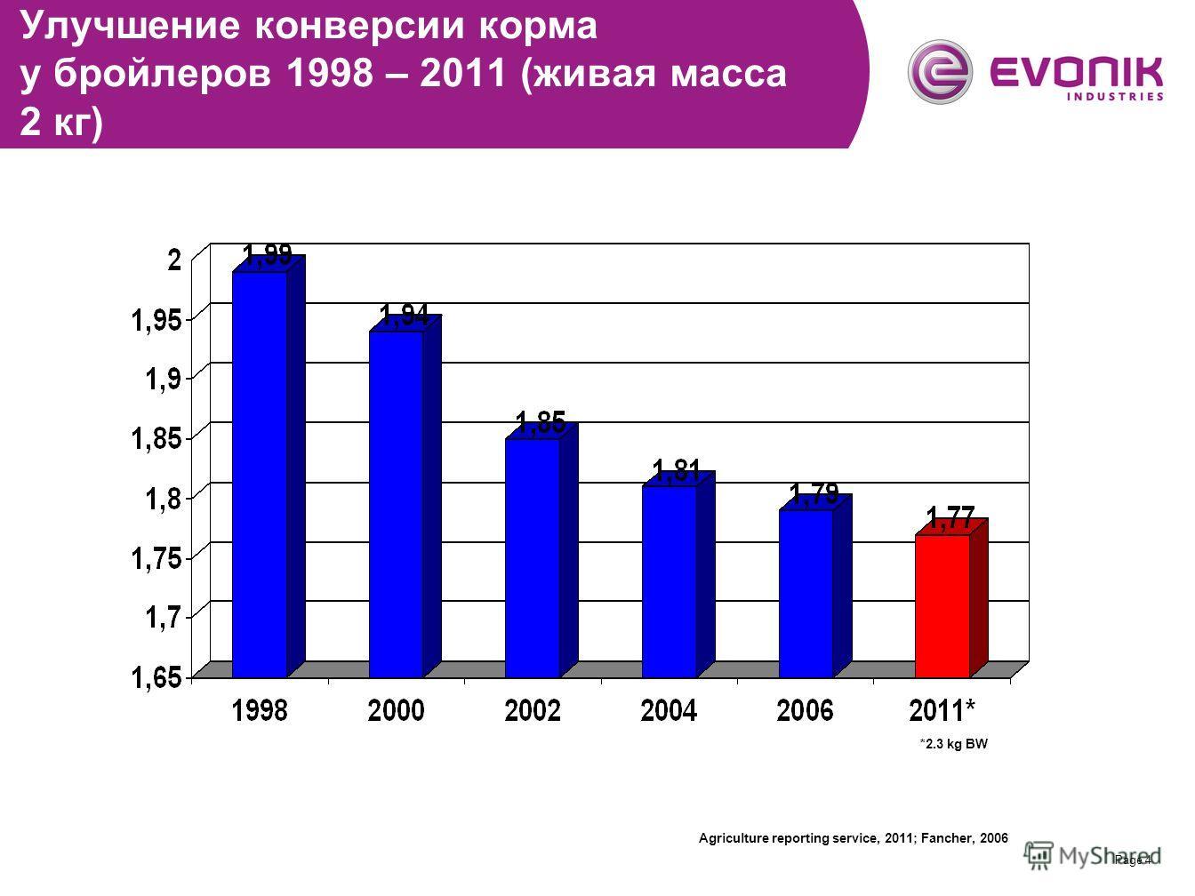 Page 4 Улучшение конверсии корма у бройлеров 1998 – 2011 (живая масса 2 кг) Agriculture reporting service, 2011; Fancher, 2006 *2.3 kg BW