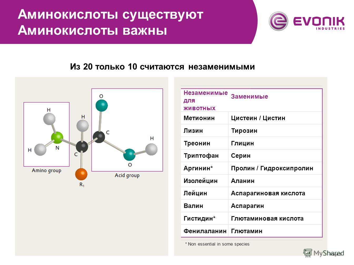 Page 8 Аминокислоты существуют Аминокислоты важны Незаменимые для животных Заменимые МетионинЦистеин / Цистин ЛизинТирозин ТреонинГлицин ТриптофанСерин Аргинин*Пролин / Гидроксипролин ИзолейцинАланин ЛейцинАспарагиновая кислота ВалинАспарагин Гистиди