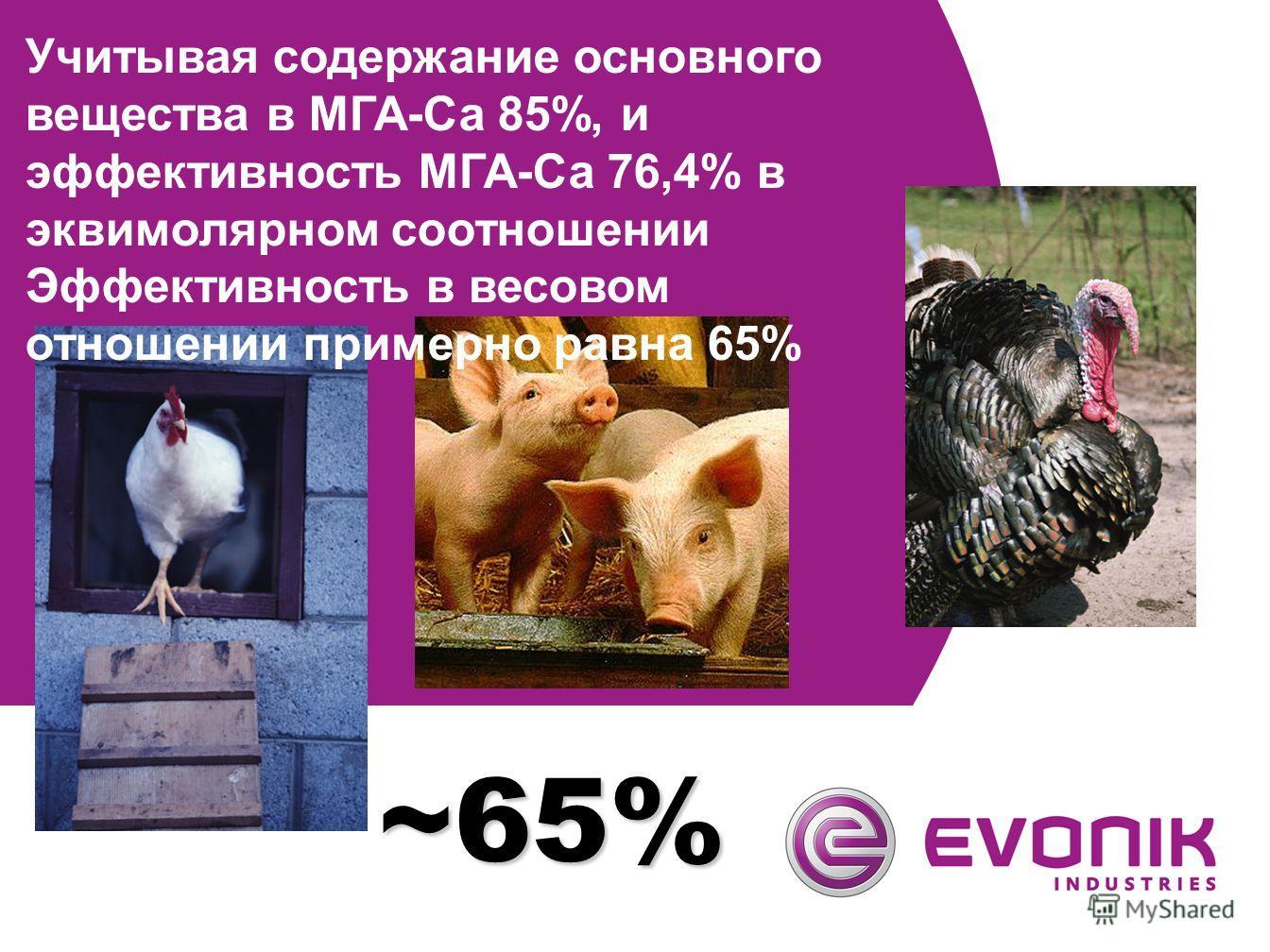 ~65% Учитывая содержание основного вещества в МГА-Са 85%, и эффективность МГА-Са 76,4% в эквимолярном соотношении Эффективность в весовом отношении примерно равна 65%