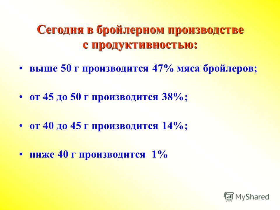 Сегодня в бройлерном производстве с продуктивностью: выше 50 г производится 47% мяса бройлеров; от 45 до 50 г производится 38%; от 40 до 45 г производится 14%; ниже 40 г производится 1%