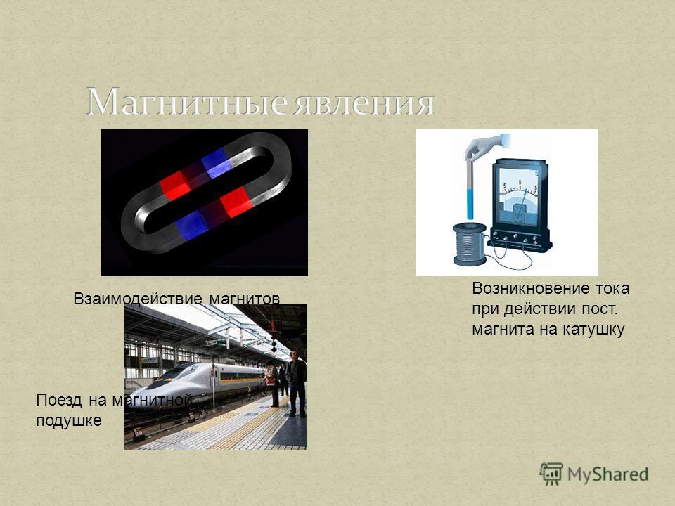 Взаимодействие магнитов Поезд на магнитной подушке Возникновение тока при действии пост. магнита на катушку