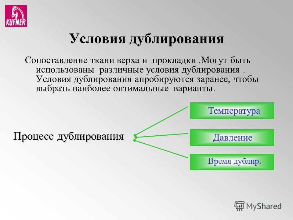 Процесс дублирования Температура Давление Время дублир. Условия дублирования Сопоставление ткани верха и прокладки.Могут быть использованы различные условия дублирования. Условия дублирования апробируются заранее, чтобы выбрать наиболее оптимальные в