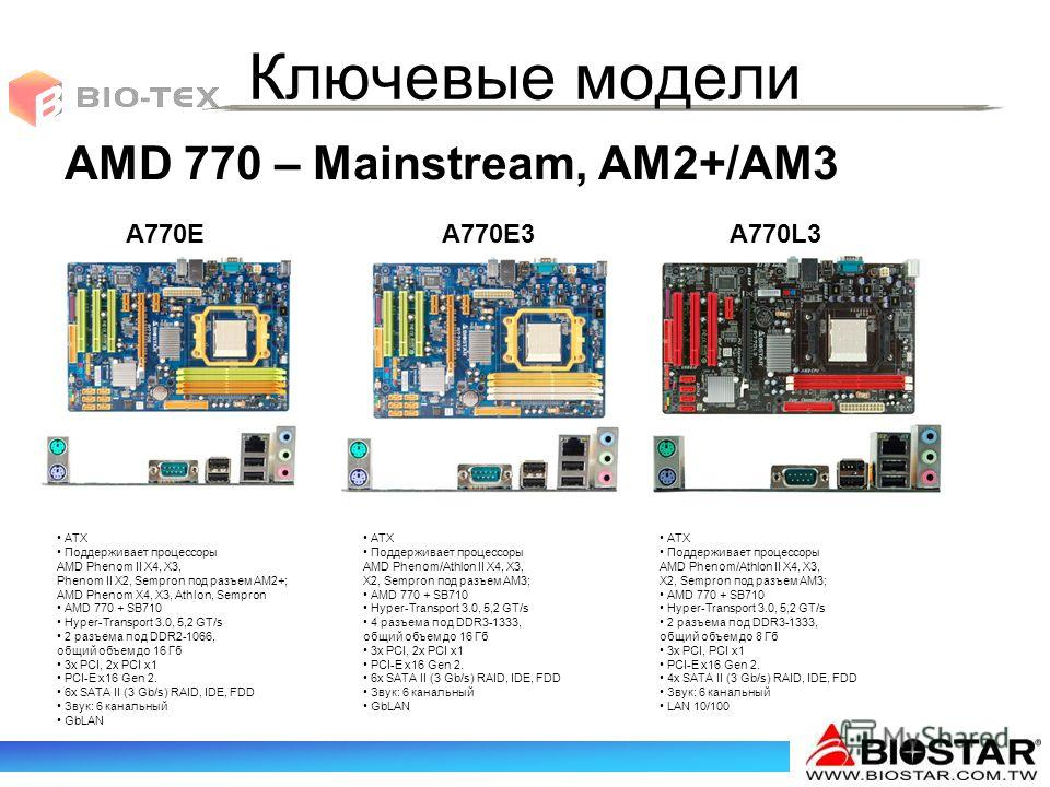 Ключевые модели A770E3A770EA770L3 ATX Поддерживает процессоры AMD Phenom/Athlon II X4, X3, X2, Sempron под разъем AM3; AMD 770 + SB710 Hyper-Transport 3.0, 5,2 GT/s 4 разъема под DDR3-1333, общий объем до 16 Гб 3x PCI, 2x PCI x1 PCI-E x16 Gen 2. 6x S