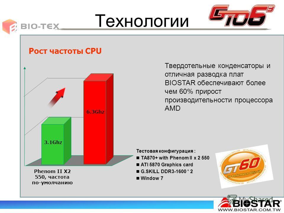 Технологии Тестовая конфигурация : TA870+ with Phenom II x 2 550 TA870+ with Phenom II x 2 550 ATI 5870 Graphics card ATI 5870 Graphics card G.SKILL DDR3-1600 * 2 G.SKILL DDR3-1600 * 2 Window 7 Window 7 Рост частоты CPU 3.1Ghz 6.3Ghz Phenom II X2 550