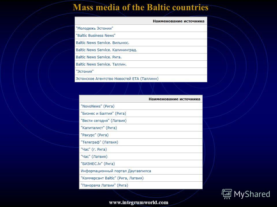 Mass media of the Baltic countries www.integrumworld.com