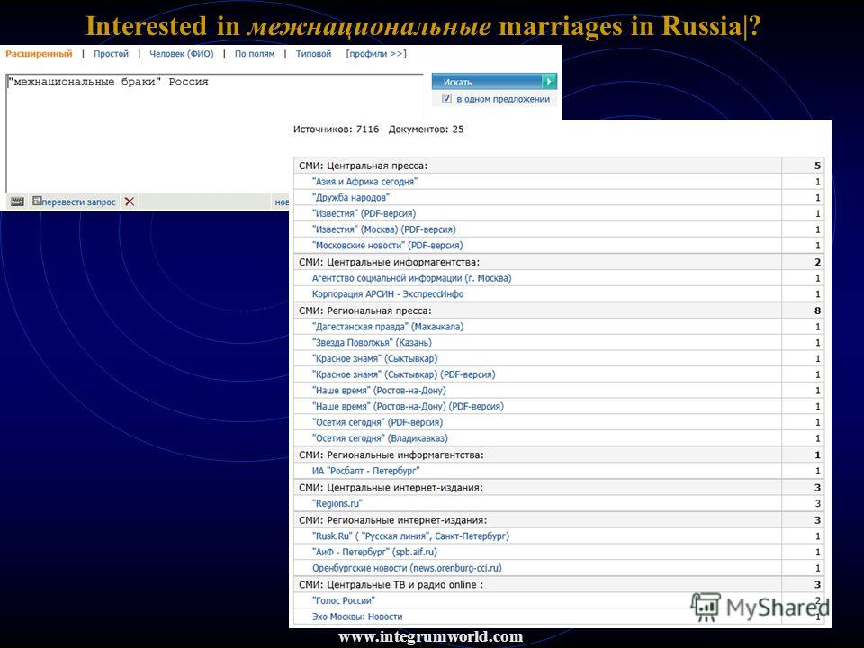 Interested in межнациональные marriages in Russia|?
