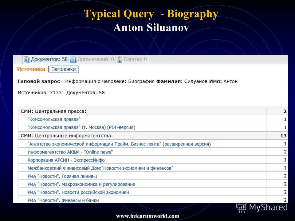 Typical Query - Biography Anton Siluanov www.integrumworld.com