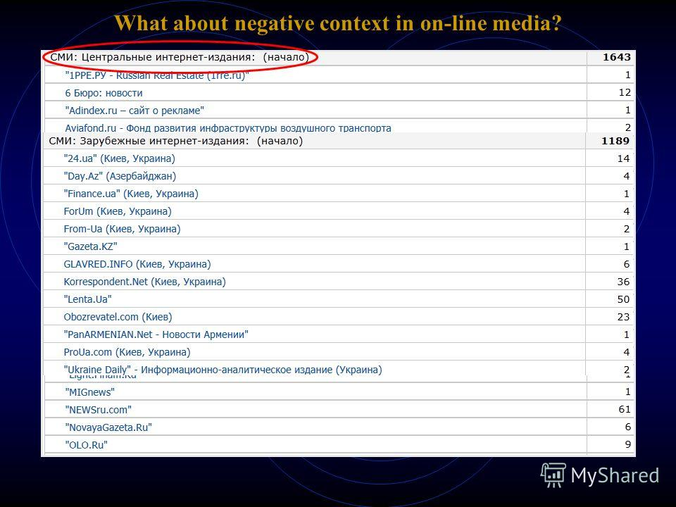 What about negative context in on-line media?