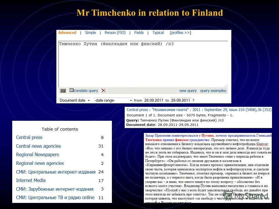 Mr Timchenko in relation to Finland
