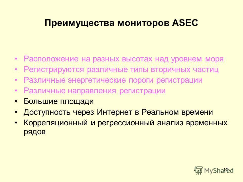 10 Преимущества мониторов ASEC Расположение на разных высотах над уровнем моря Регистрируются различные типы вторичных частиц Различные энергетические пороги регистрации Различные направления регистрации Большие площади Доступность через Интернет в Р