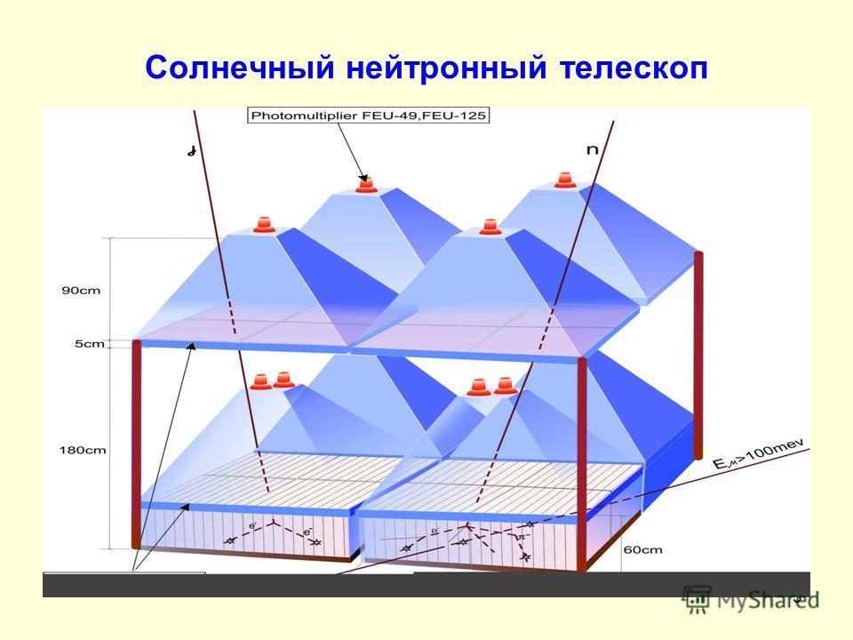5 Солнечный нейтронный телескоп