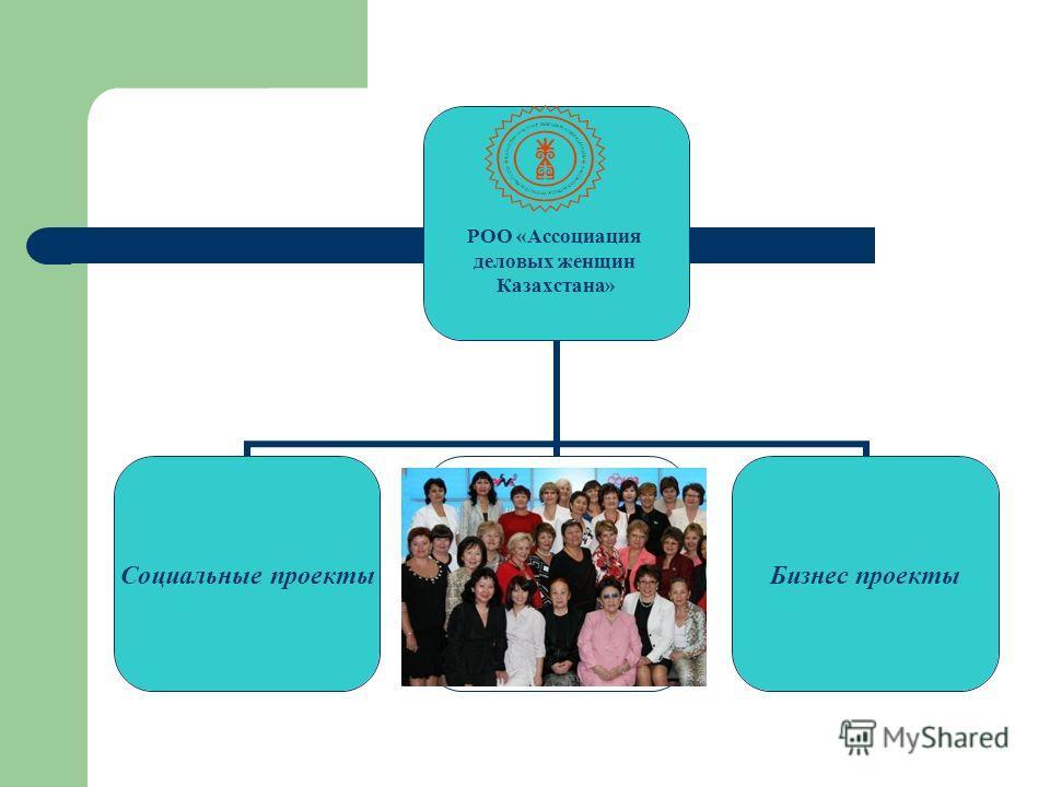 РОО «Ассоциация деловых женщин Казахстана» Социальные проектыБизнес проекты