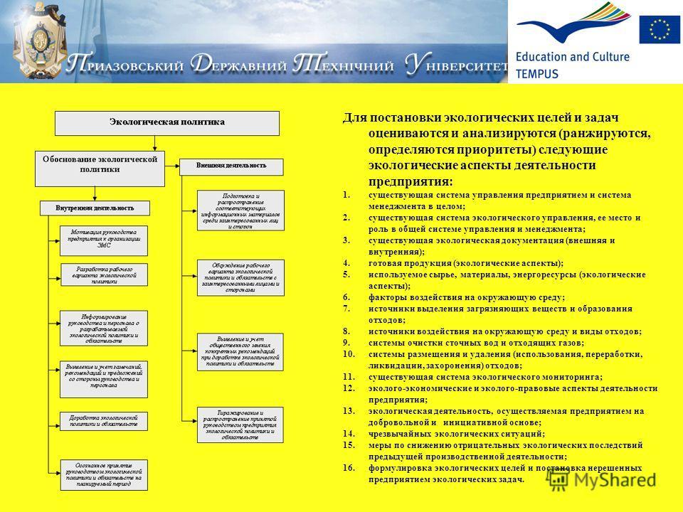 Для постановки экологических целей и задач оцениваются и анализируются (ранжируются, определяются приоритеты) следующие экологические аспекты деятельности предприятия: 1.существующая система управления предприятием и система менеджмента в целом; 2.су