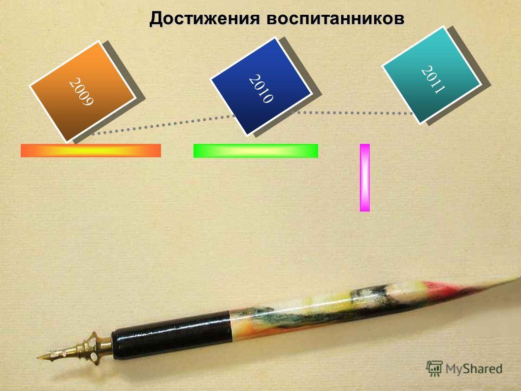 2010 2009 2011 Достижения воспитанников