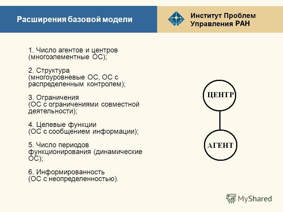 РАН Расширения базовой модели 1. Число агентов и центров (многоэлементные ОС); 2. Структура (многоуровневые ОС, ОС с распределенным контролем); 3. Ограничения (ОС с ограничениями совместной деятельности); 4. Целевые функции (ОС с сообщением информаци