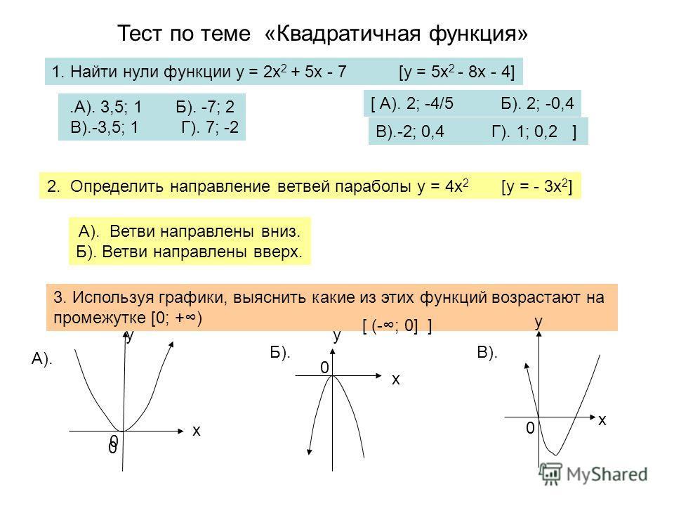 Тест по теме «Квадратичная функция» 1. Найти нули функции у = 2х 2 + 5х - 7 [у = 5х 2 - 8х - 4].А). 3,5; 1 Б). -7; 2 В).-3,5; 1 Г). 7; -2 [ А). 2; -4/5 Б). 2; -0,4 В).-2; 0,4 Г). 1; 0,2 ] 2. Определить направление ветвей параболы у = 4х 2 [у = - 3х 2