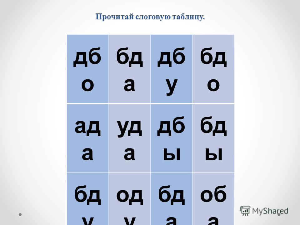 Прочитай слоговую таблицу. дб о бд а дб у бд о ад а уд а дб ы бд ы бд у од у бд а об а од а дб а уб а аб а