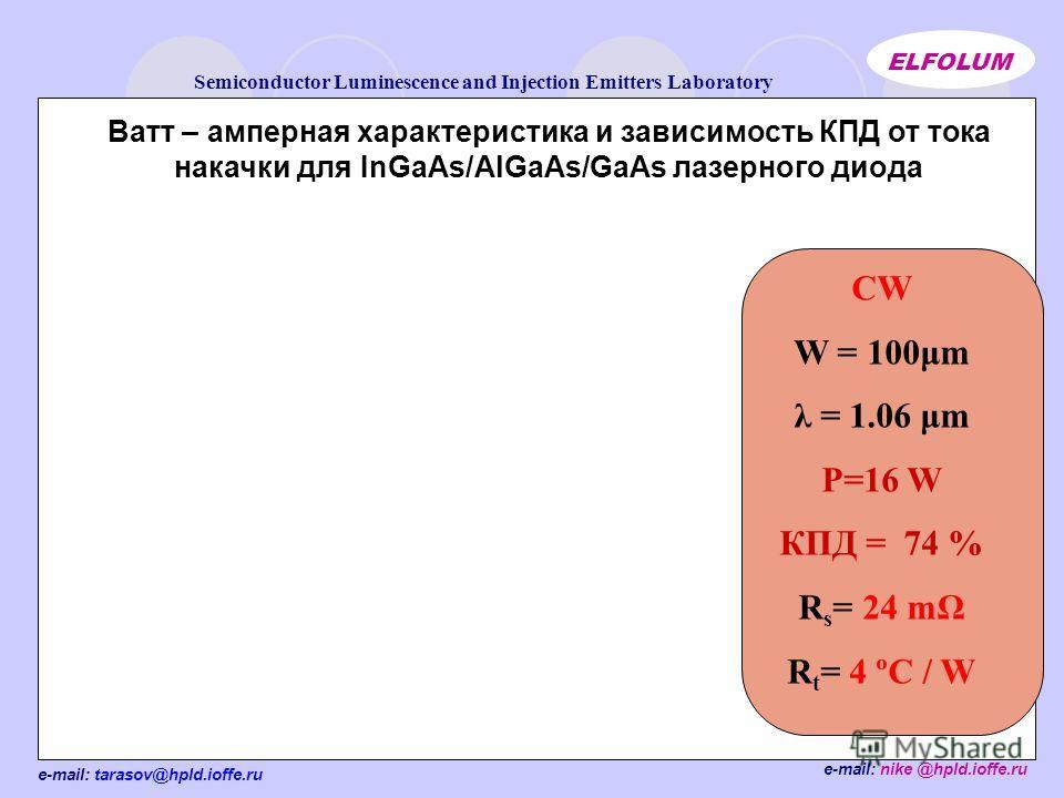 e-mail: tarasov@hpld.ioffe.ru Semiconductor Luminescence and Injection Emitters Laboratory ELFOLUM e-mail: nike @hpld.ioffe.ru CW W = 100μm λ = 1.06 μm P=16 W КПД = 74 % R s = 24 mΩ R t = 4 ºC / W Ватт – амперная характеристика и зависимость КПД от т