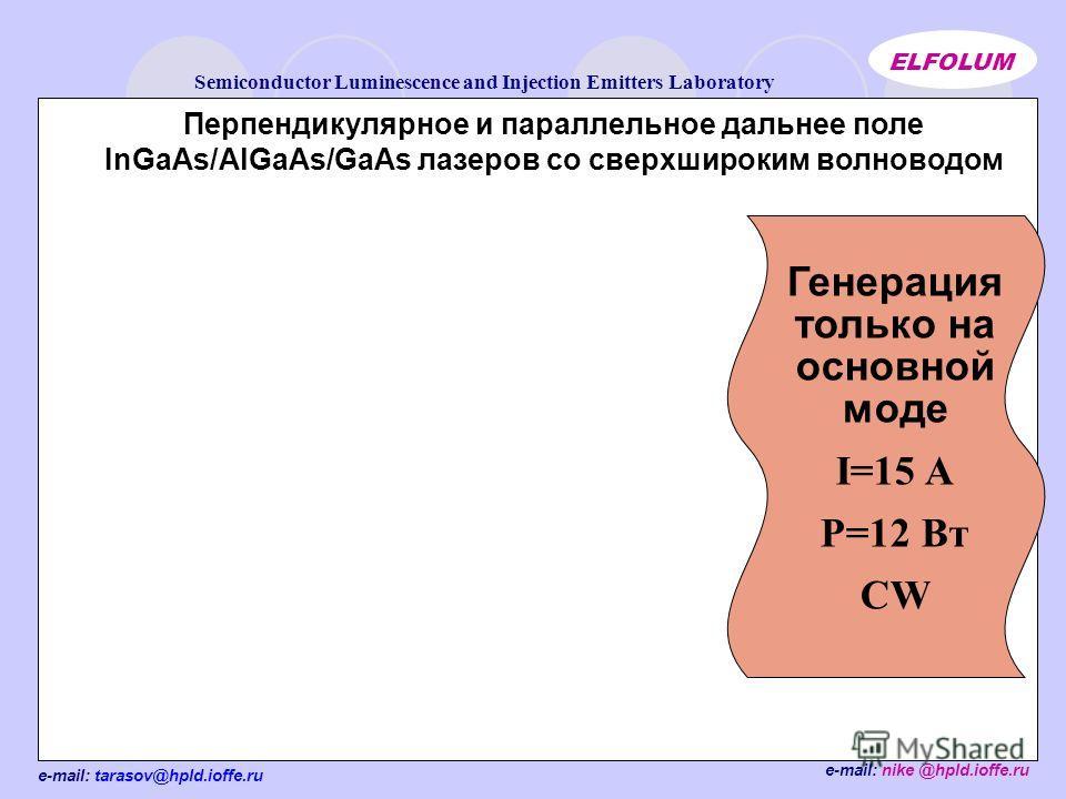 e-mail: tarasov@hpld.ioffe.ru Semiconductor Luminescence and Injection Emitters Laboratory ELFOLUM e-mail: nike @hpld.ioffe.ru Перпендикулярное и параллельное дальнее поле InGaAs/AlGaAs/GaAs лазеров со сверхшироким волноводом Генерация только на осно