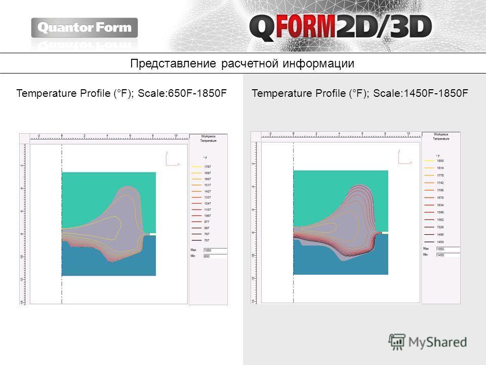 Temperature Profile (°F); Scale:650F-1850FTemperature Profile (°F); Scale:1450F-1850F Представление расчетной информации