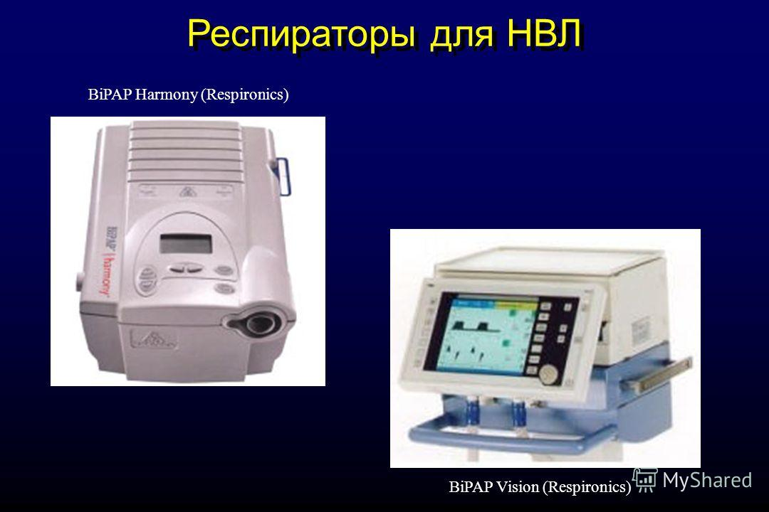 BiPAP Vision (Respironics) Респираторы для НВЛ BiPAP Harmony (Respironics)