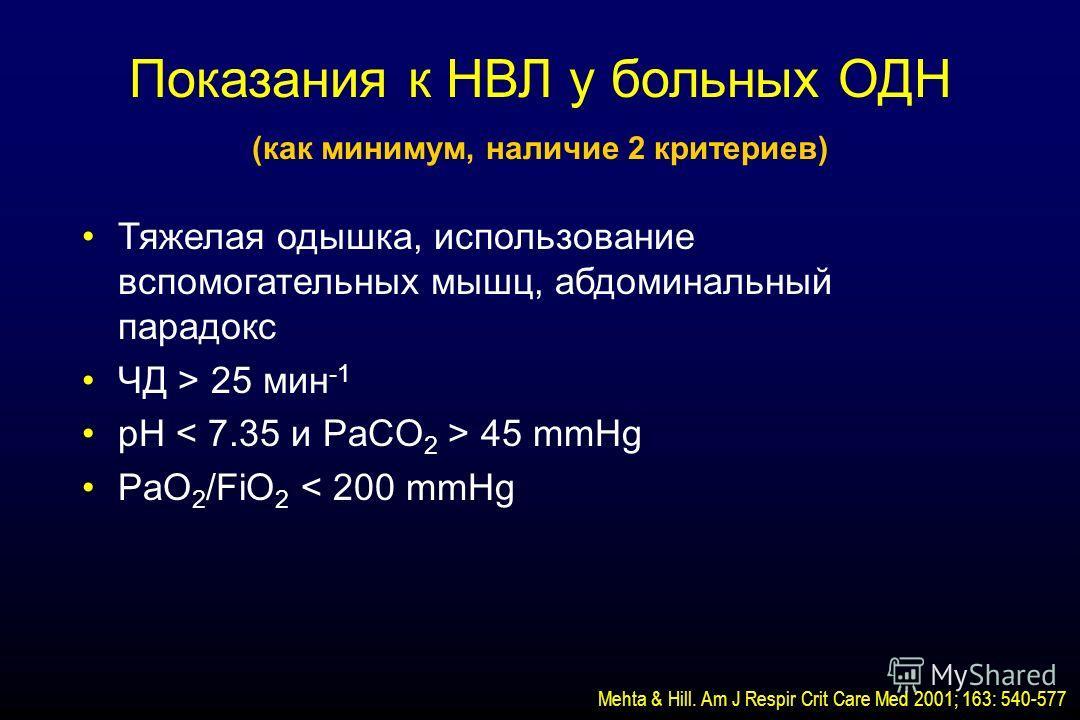 Показания к НВЛ у больных ОДН (как минимум, наличие 2 критериев) Тяжелая одышка, использование вспомогательных мышц, абдоминальный парадокс ЧД > 25 мин -1 pH 45 mmHg PaO 2 /FiO 2 < 200 mmHg Mehta & Hill. Am J Respir Crit Care Med 2001; 163: 540-577