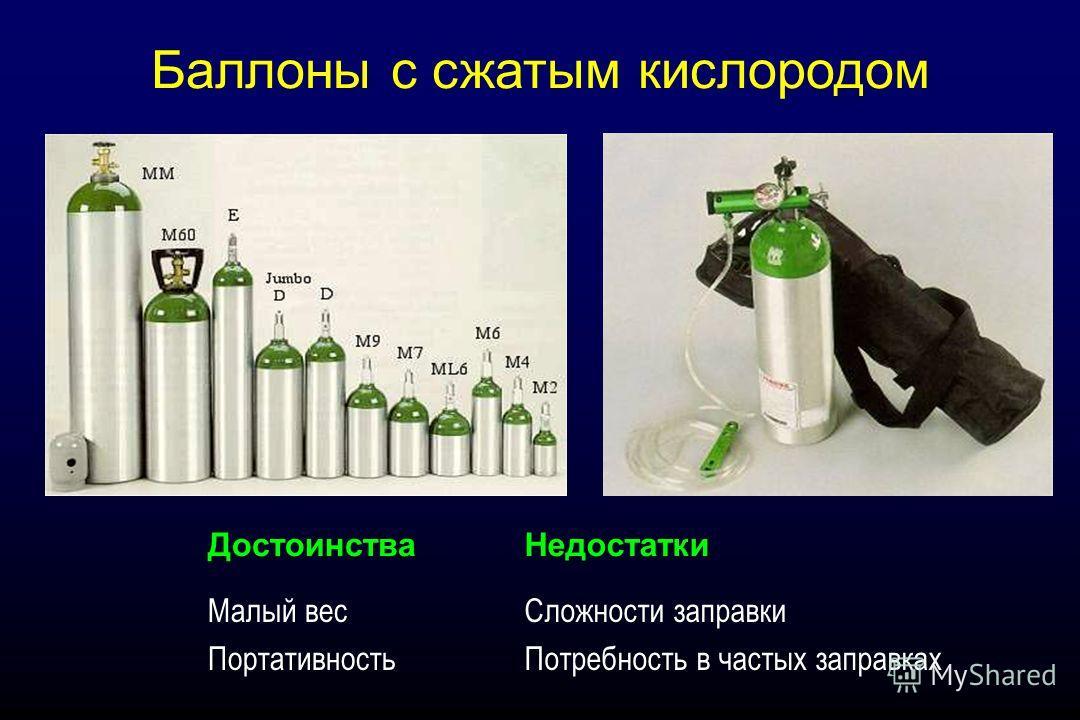 ДостоинстваНедостатки Малый вес Портативность Сложности заправки Потребность в частых заправках Баллоны с сжатым кислородом
