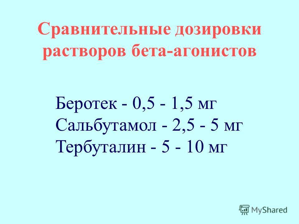 Сравнительные дозировки растворов бета-агонистов Беротек - 0,5 - 1,5 мг Сальбутамол - 2,5 - 5 мг Тербуталин - 5 - 10 мг