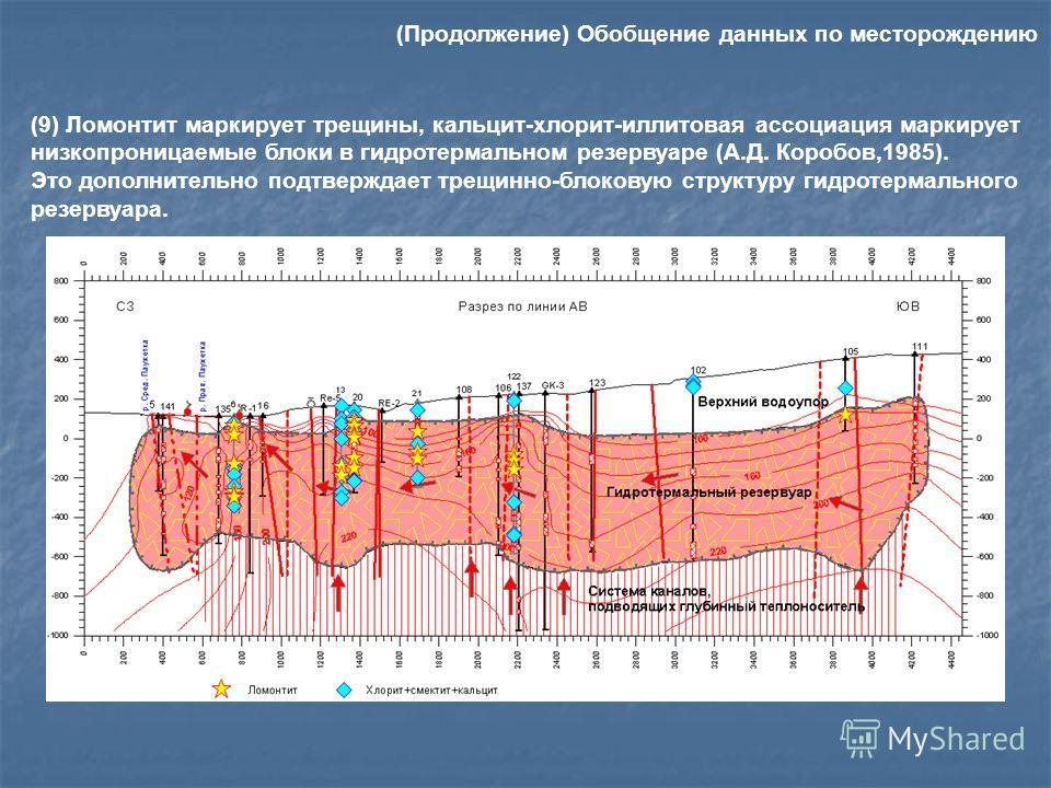(9) Ломонтит маркирует трещины, кальцит-хлорит-иллитовая ассоциация маркирует низкопроницаемые блоки в гидротермальном резервуаре (А.Д. Коробов,1985). Это дополнительно подтверждает трещинно-блоковую структуру гидротермального резервуара. (Продолжени