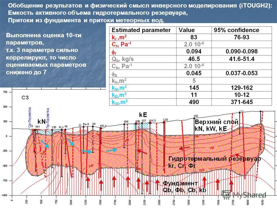 Обобщение результатов и физический смысл инверсного моделирования (iTOUGH2): Емкость активного объема гидротермального резервуара, Притоки из фундамента и притоки метеорных вод. Выполнена оценка 10-ти параметров, т.к. 3 параметра сильно коррелируют,