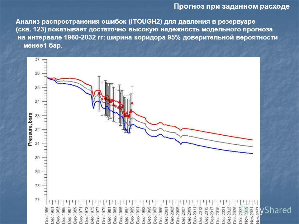 Анализ распространения ошибок (iTOUGH2) для давления в резервуаре (скв. 123) показывает достаточно высокую надежность модельного прогноза на интервале 1960-2032 гг: ширина коридора 95% доверительной вероятности – менее1 бар. Прогноз при заданном расх