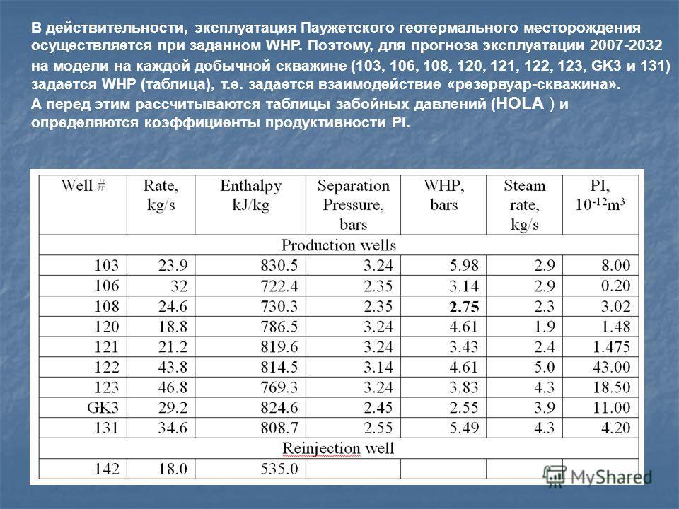 В действительности, эксплуатация Паужетского геотермального месторождения осуществляется при заданном WHP. Поэтому, для прогноза эксплуатации 2007-2032 на модели на каждой добычной скважине (103, 106, 108, 120, 121, 122, 123, GK3 и 131) задается WHP
