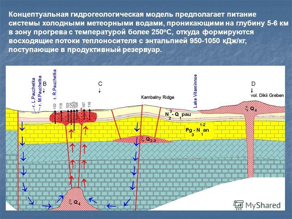 Концептуальная гидрогеологическая модель предполагает питание системы холодными метеорными водами, проникающими на глубину 5-6 км в зону прогрева с температурой более 250 о С, откуда формируются восходящие потоки теплоносителя с энтальпией 950-1050 к