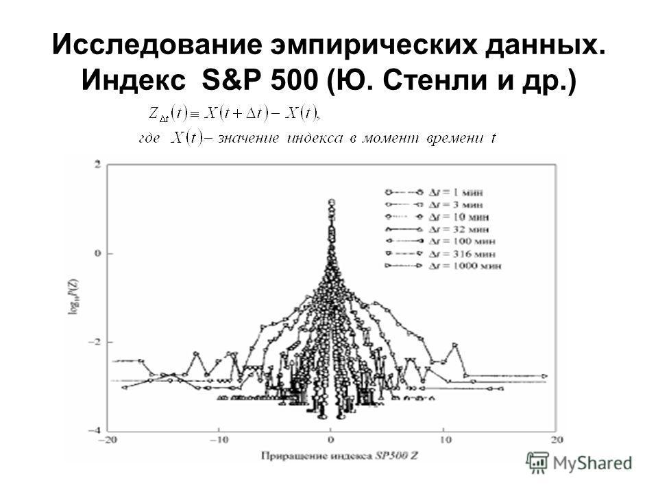 Исследование эмпирических данных. Индекс S&P 500 (Ю. Стенли и др.)