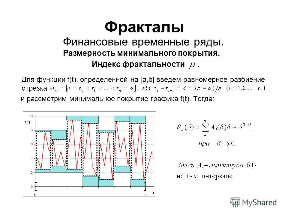 Фракталы Финансовые временные ряды. Размерность минимального покрытия. Индекс фрактальности. Для функции f(t), определенной на [a,b] введем равномерное разбиение отрезка и рассмотрим минимальное покрытие графика f(t). Тогда: