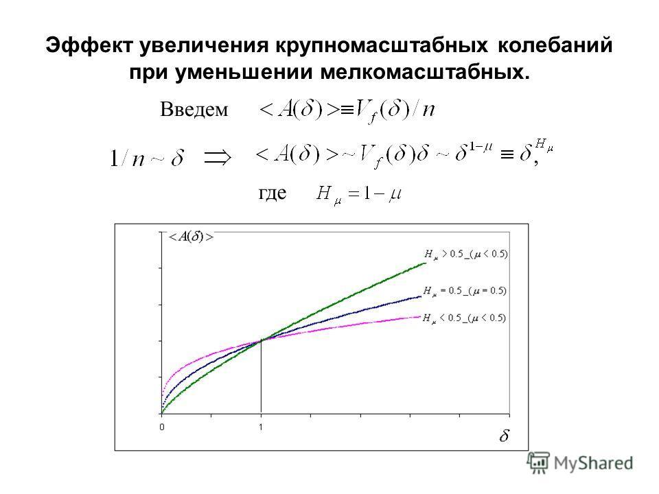 Эффект увеличения крупномасштабных колебаний при уменьшении мелкомасштабных. Введем где,