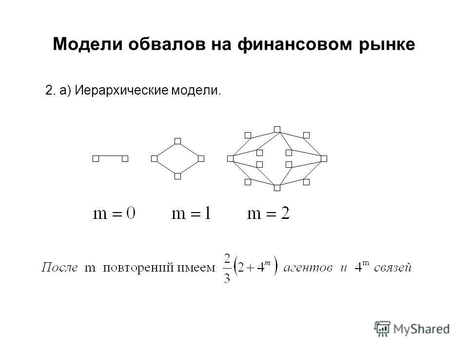 Модели обвалов на финансовом рынке 2. a) Иерархические модели.