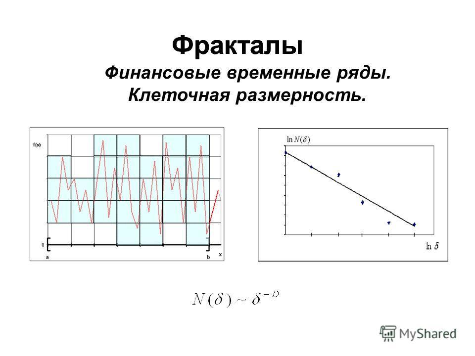 Фракталы Финансовые временные ряды. Клеточная размерность. Фракталы