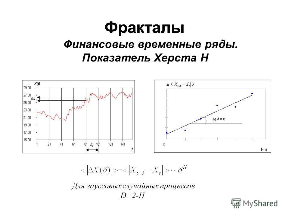 Финансовые временные ряды. Показатель Херста H Для гауссовых случайных процессов D=2-H Фракталы