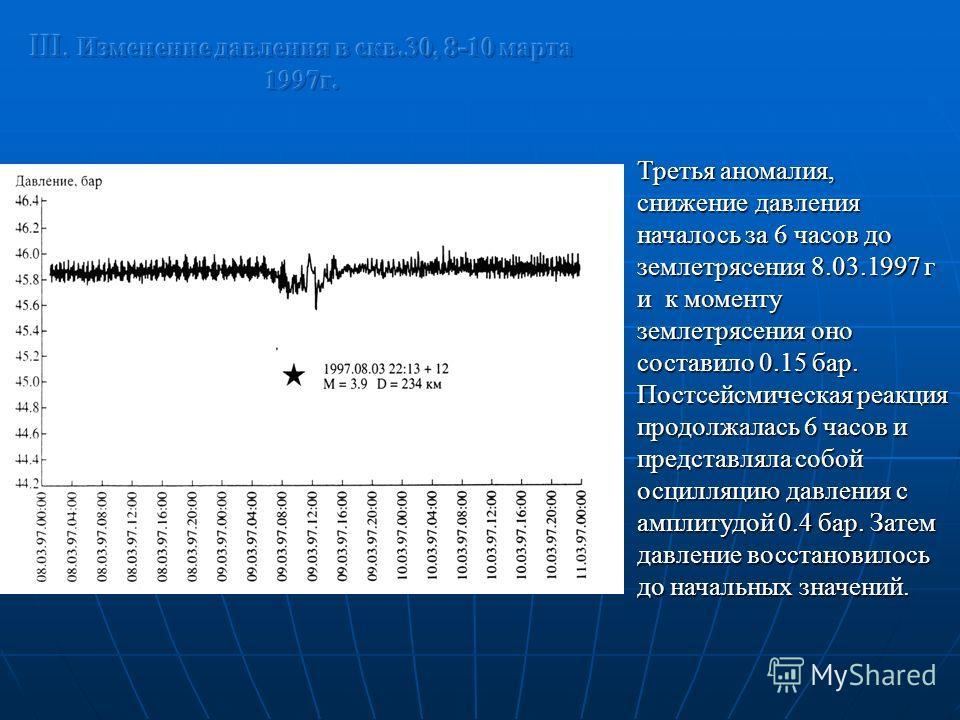 Третья аномалия, снижение давления началось за 6 часов до землетрясения 8.03.1997 г и к моменту землетрясения оно составило 0.15 бар. Постсейсмическая реакция продолжалась 6 часов и представляла собой осцилляцию давления с амплитудой 0.4 бар. Затем д