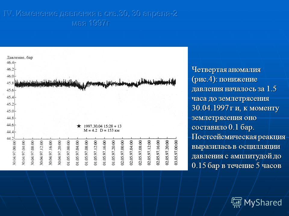 Четвертая аномалия (рис.4): понижение давления началось за 1.5 часа до землетрясения 30.04.1997 г и, к моменту землетрясения оно составило 0.1 бар. Постсейсмическая реакция выразилась в осцилляции давления с амплитудой до 0.15 бар в течение 5 часов