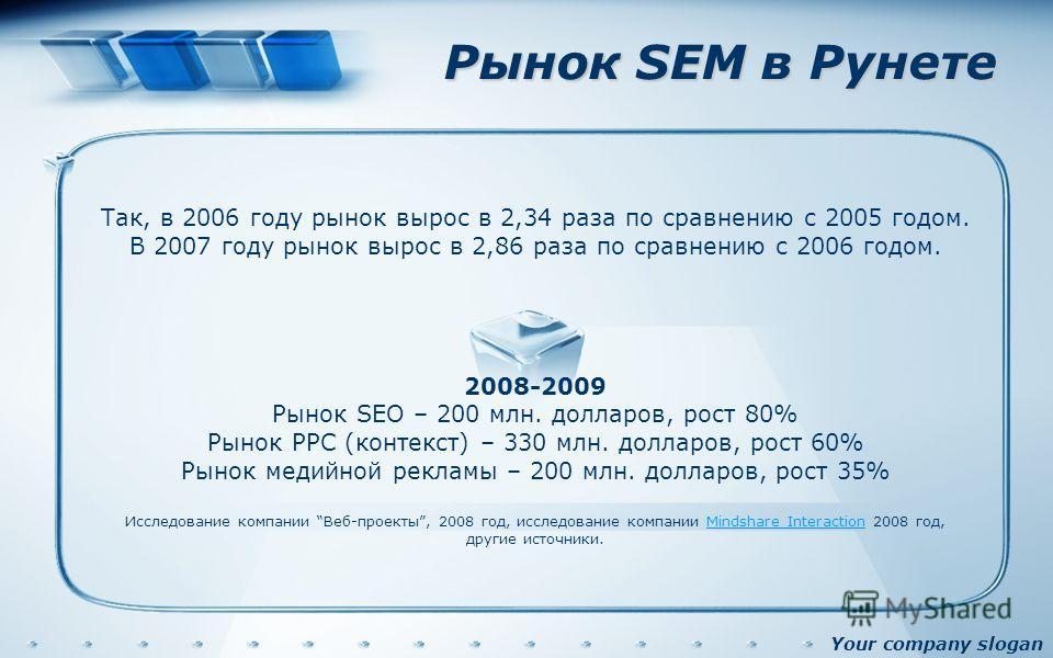 Your company slogan Рынок SEM в Рунете Так, в 2006 году рынок вырос в 2,34 раза по сравнению с 2005 годом. В 2007 году рынок вырос в 2,86 раза по сравнению с 2006 годом. 2008-2009 Рынок SEO – 200 млн. долларов, рост 80% Рынок PPC (контекст) – 330 млн