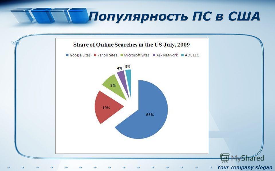 Your company slogan Популярность ПС в США